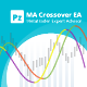 MA Crossover EA expert advisor for Metatrader