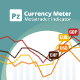 Currency Meter indicator for Metatrader