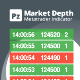 Market Depth indicator for Metatrader