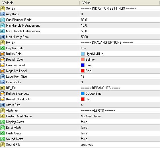 Input parameters
