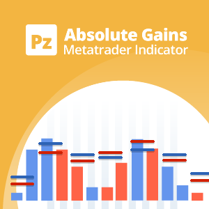 Absolute Gains Indicator for Metatrader