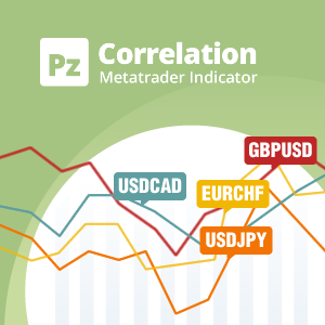 Correlation Indicator for Metatrader
