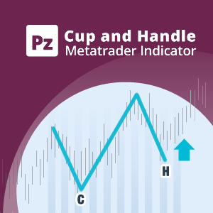 Cup and Handle Indicator for Metatrader