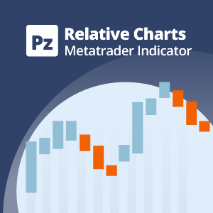 Relative Charts Indicator for Metatrader