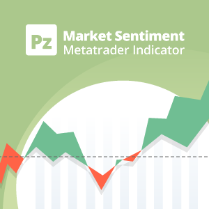 Market Sentiment Indicator for Metatrader