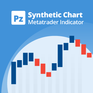Synthetic Chart Indicator for Metatrader