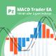 MACD Trader EA