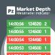 Profundidad de Mercado