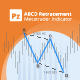 ABCD Retracement