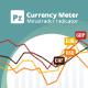 Currency Meter