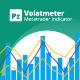 Volatmeter