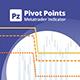 Pivot Points