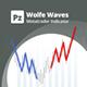 Wolfe Waves