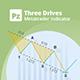 Three Drives