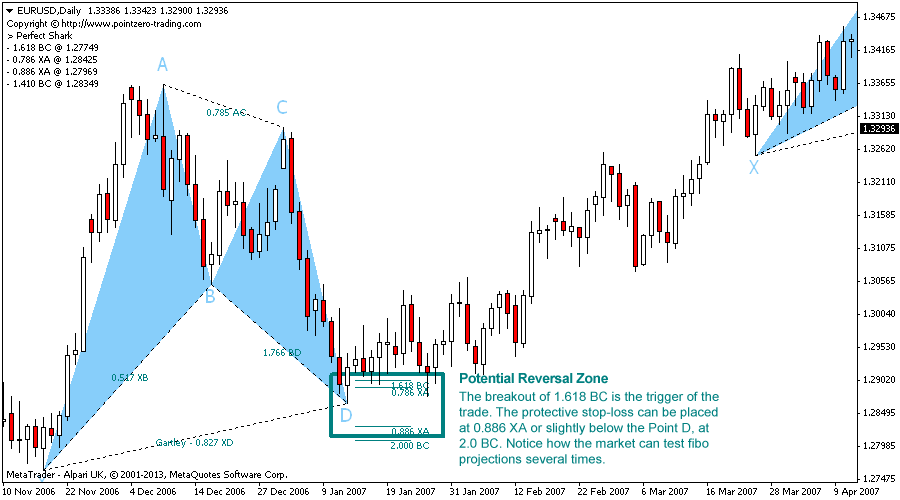 Rbi circulars on forex trading