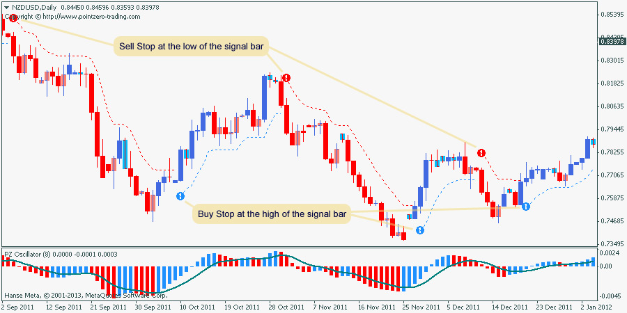 Forex fundamentals news expert guides youll explore