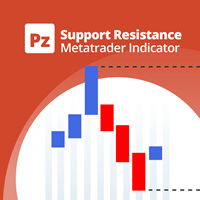 Support and Resistance Indicator for Metatrader4