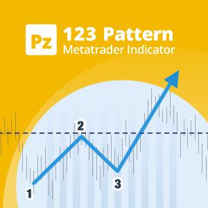 123 pattern indicator forex
