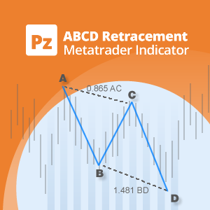 ABCD Retracement Metatrader Indicator