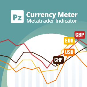 Currency Meter Metatrader Indicator