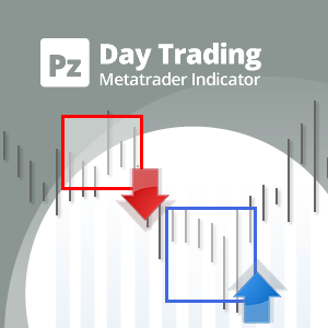 Intraday trading with indicators