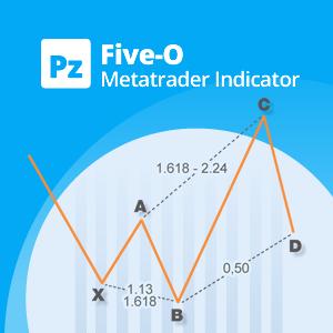 Harmonic trading indicators free download