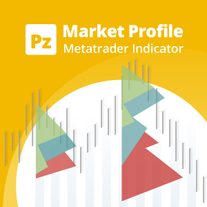 Free Market Profile Indicator for Metatrader (MT4/MT5)