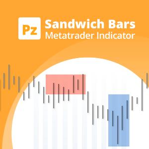 Free Sandwich Bars Indicator for Metatrader (MT4/MT5)