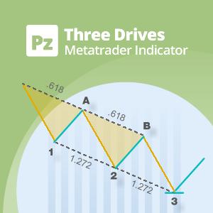 Free Three Drives Pattern Indicator for Metatrader (MT4/MT5)