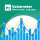 Volatmeter indicator for Metatrader