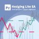 Hedging Lite EA expert advisor for Metatrader