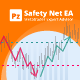 Safety Net EA expert advisor for Metatrader