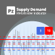 Supply Demand indicator for Metatrader