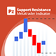 Support/Resistance indicator for Metatrader