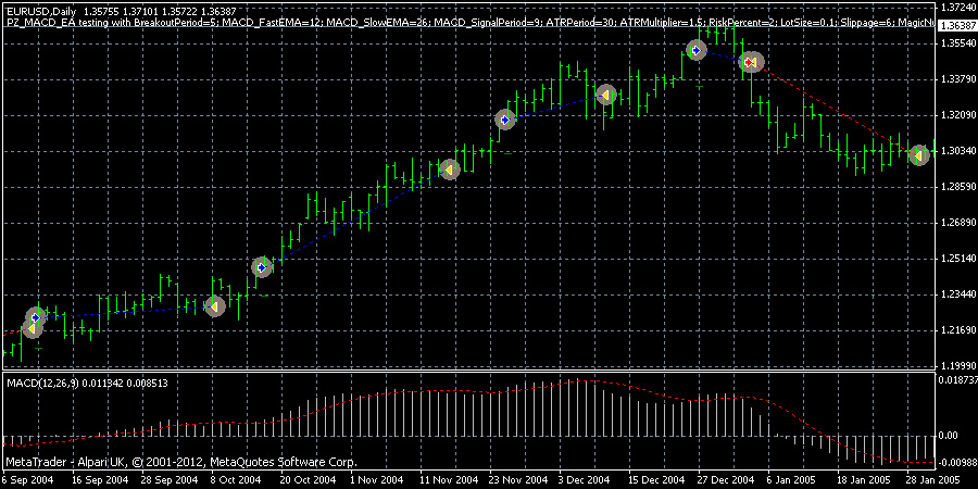 Forex ea generator 6 patch