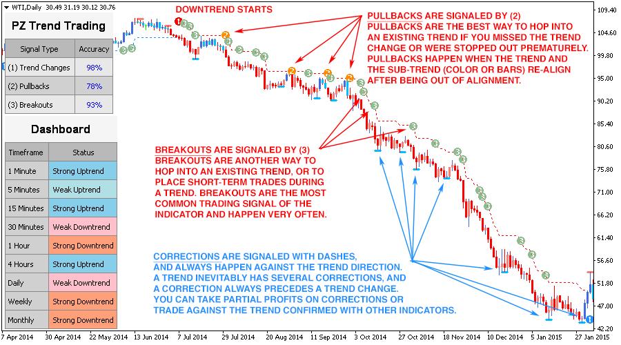 Forex Broker  Australian Regulated Forex Trading