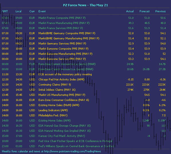 Forex market news widget