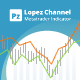 Lopez Channel