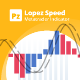 Lopez Speed